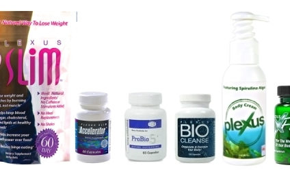 Plexus – Slim Ingredients
