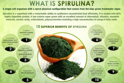 Find Out Why Spirulina Is Known As 'The Magic Food'